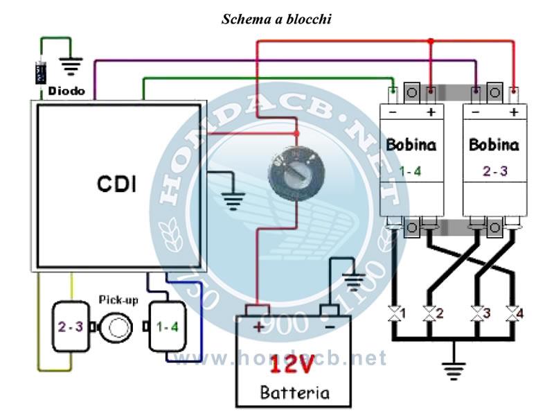 Schema Elettrico Honda Hornet : Modifica accensione per motori honda cb f bol d or dohc